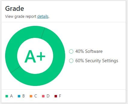 Website security grade